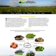 Ecoboerderij De Lingehof website